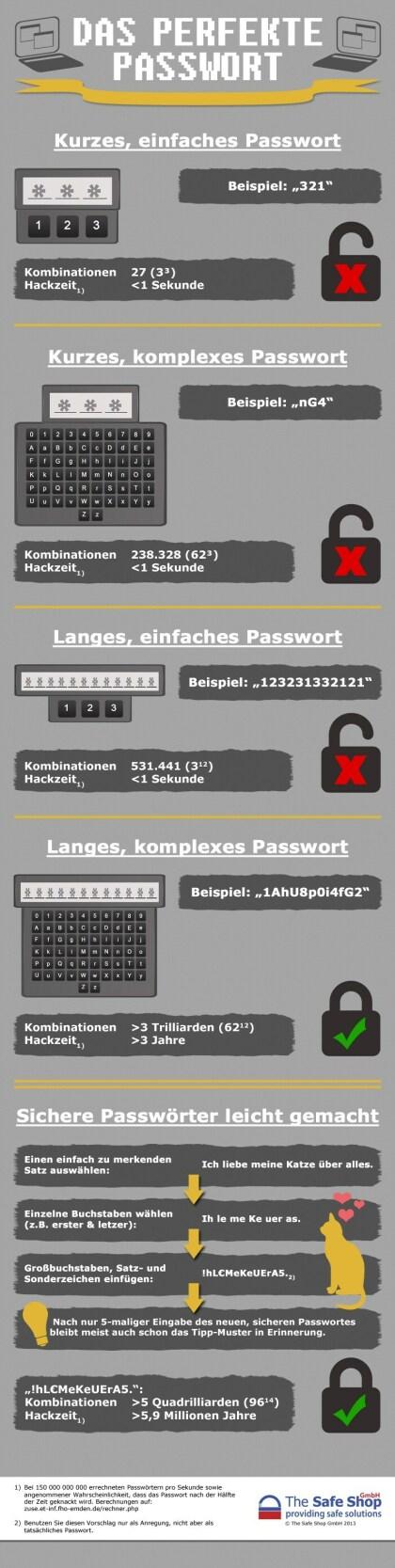 Ein sicheres Passwort wählen