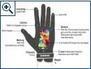Smarte Handschuhe von Samsung und HTC