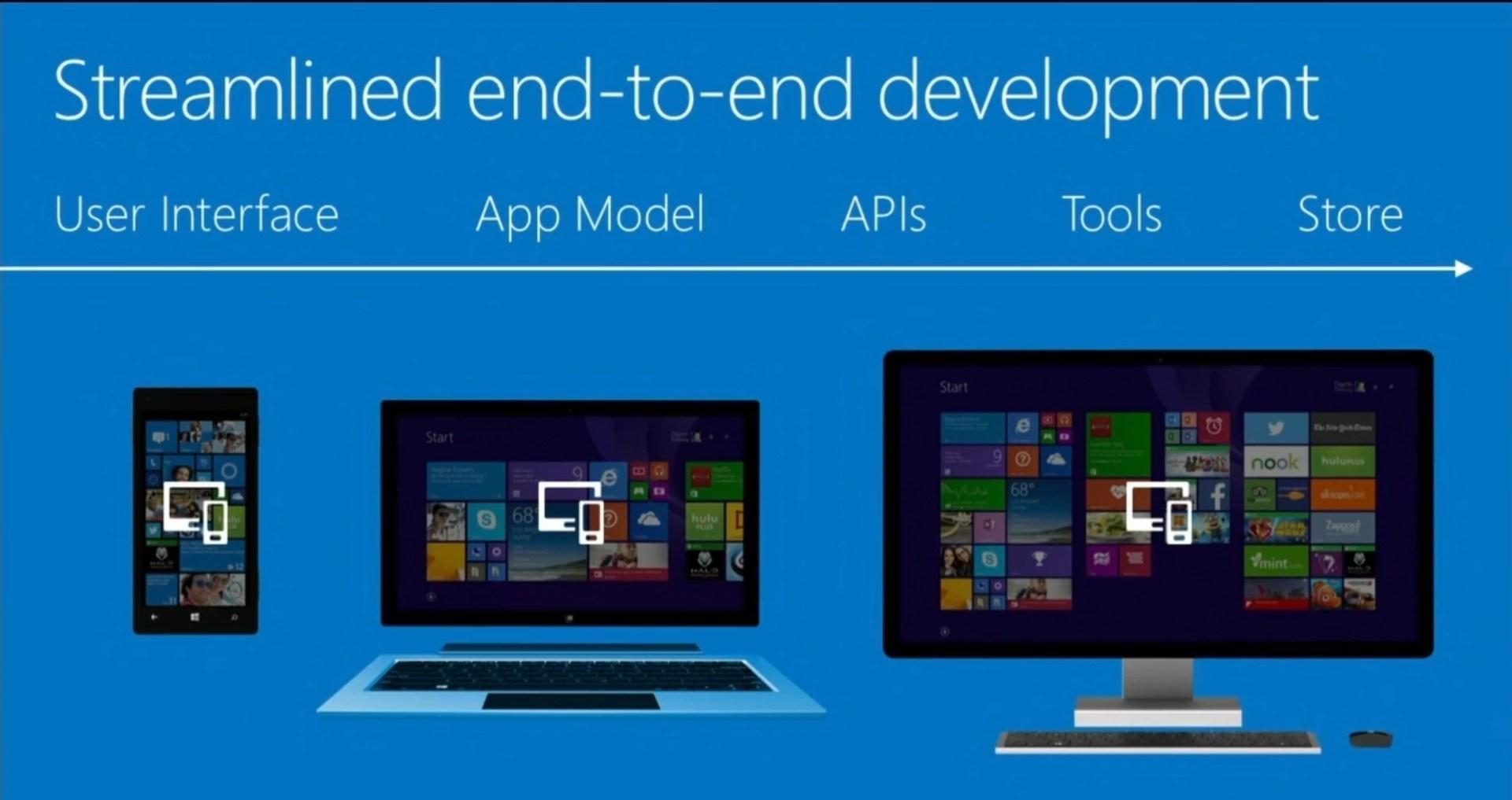 Windows 10: Microsoft nennt offiziellen Veröffentlichungs-Termin